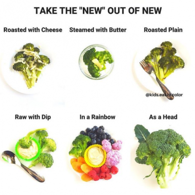 Take the new out of broccoli_kids.eat.in.color